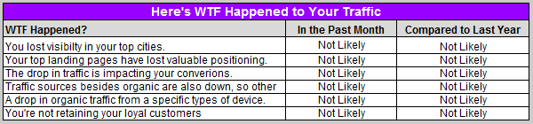 wtf-happened-2