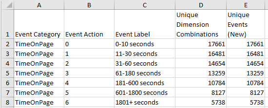 google-analytics-different-event-metrics-detail