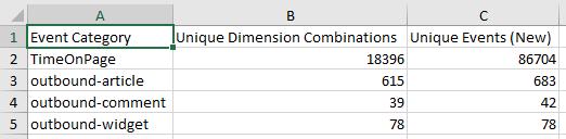google-analytics-different-event-metrics